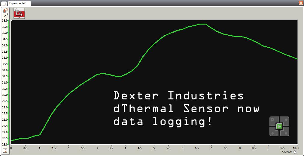 Dexter Industries Thermal Sensor reading the temperature 2