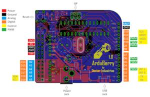 Arduberry_hardware_description_small
