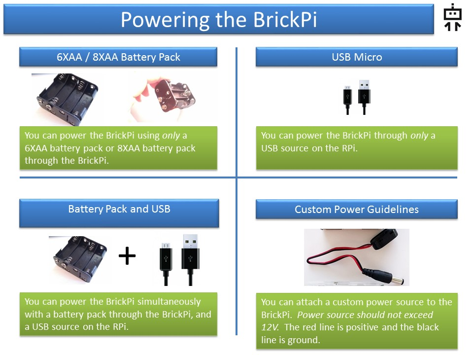 Options for Powering the Raspberry Pi and BrickPi.