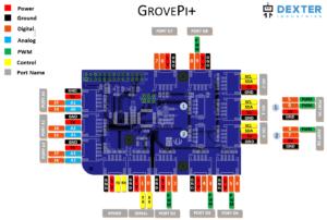 GrovePi+ pinout