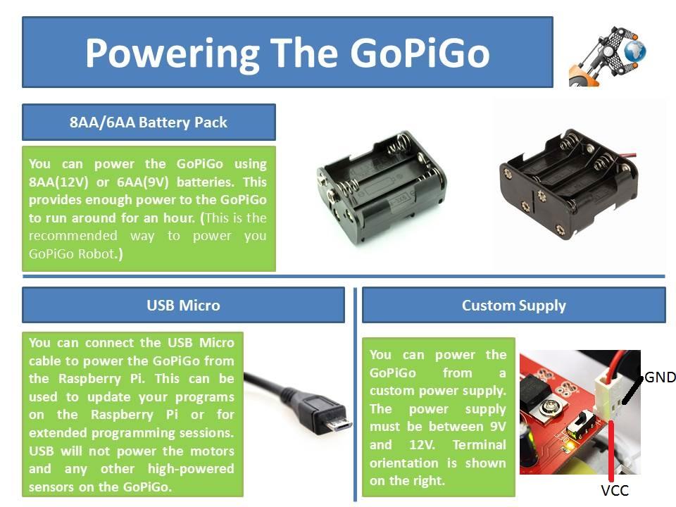 GoPiGo power.