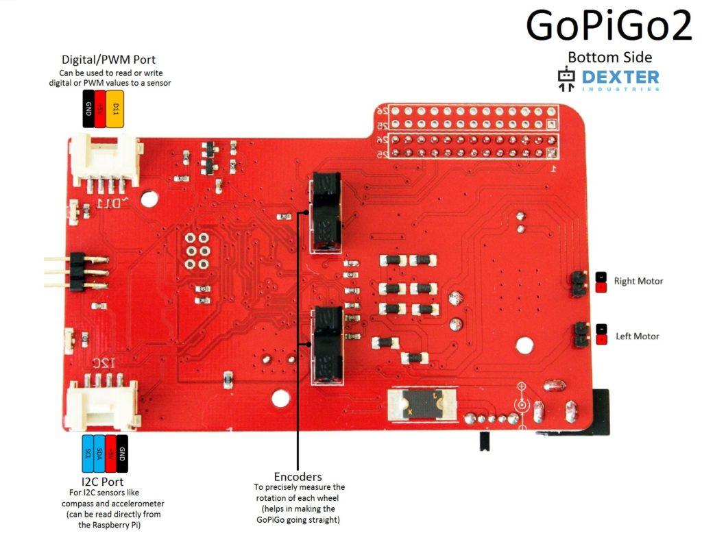 GoPiGo2 port description bottom side