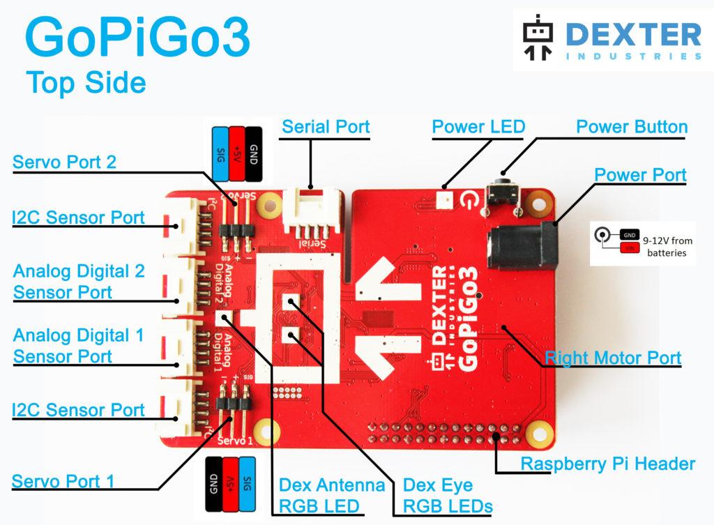 Dexter Industries GoPiGo3 Board