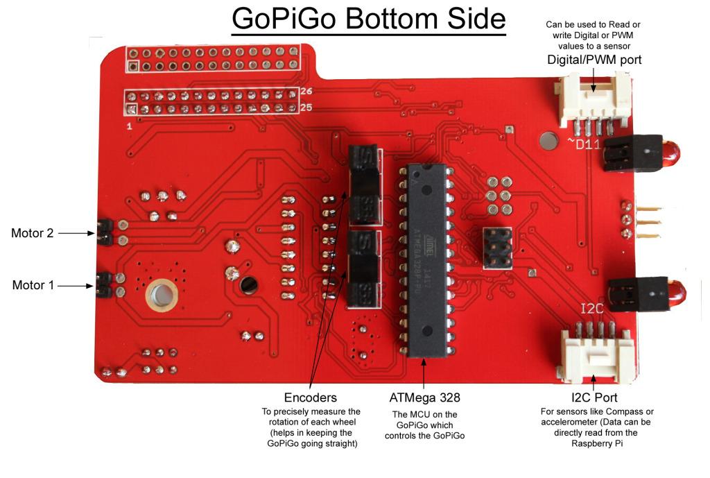 GoPiGo bottom