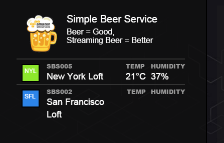 AWS Simple Beer Service