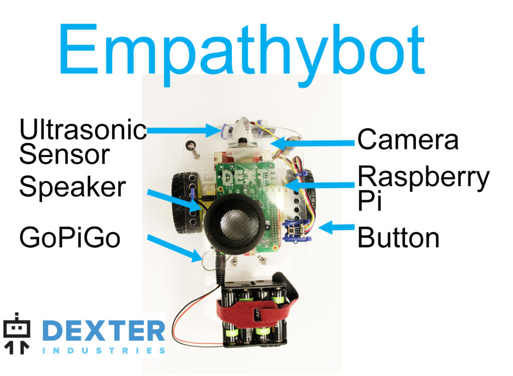 How to build Empathy the emotional raspberry pi robot That Reads Emotions