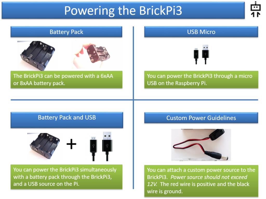 Powering-the-BrickPi3 Raspberry Pi LEGO Robot Battery Power Guide Infographic